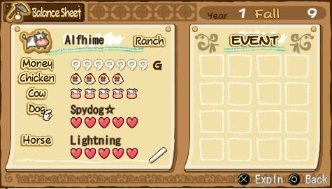 Cheat Max Hati Sapi Harvest Moon Hero of Leaf Valley